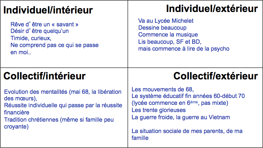 wpid-Jacques_12ans_quadrants-2014-04-16-20-55.png